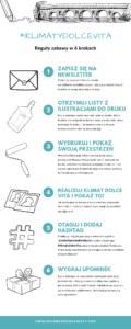 Klimaty Dolce Vita zabawa reguły infografika